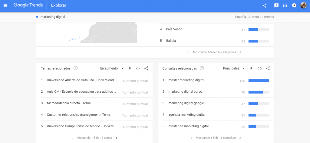 google trends explorar
